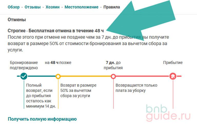 выдержка из правил отмены бронирования: пример Строгие – Бесплатная отмена в течение 48 часов_