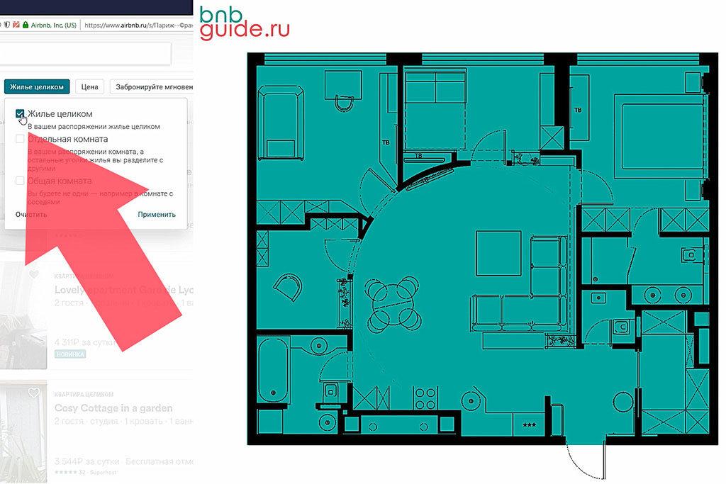 """Инфографика. Левая половина изображения: Галочка, указывающая тип """"Жилье целиком"""" на айрбнб. Правая половина: план квартиры, закрашенный зеленым цветом – обозначение полностью приватного пространства, которое используется только гостем_"""